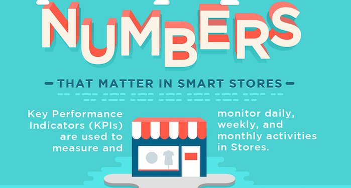 numbers that matters blog