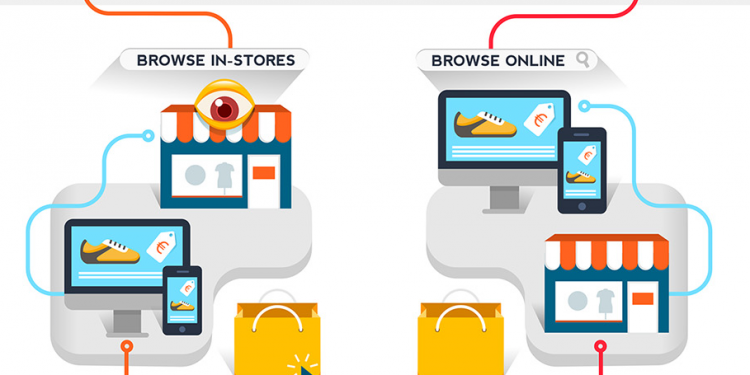 Webrooming vs Showrooming