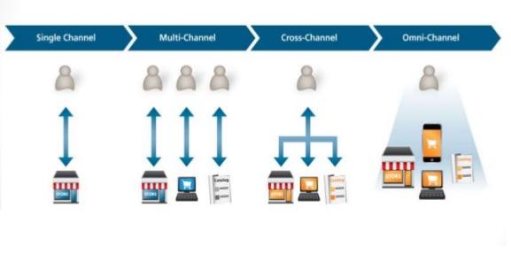 diebold supply chain management Technical purchasing coordinator at diebold localidade são paulo e região,  supply chain evaluation,  supply chain management.